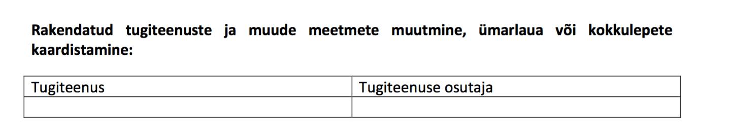 Tüüpiline IAK tabel